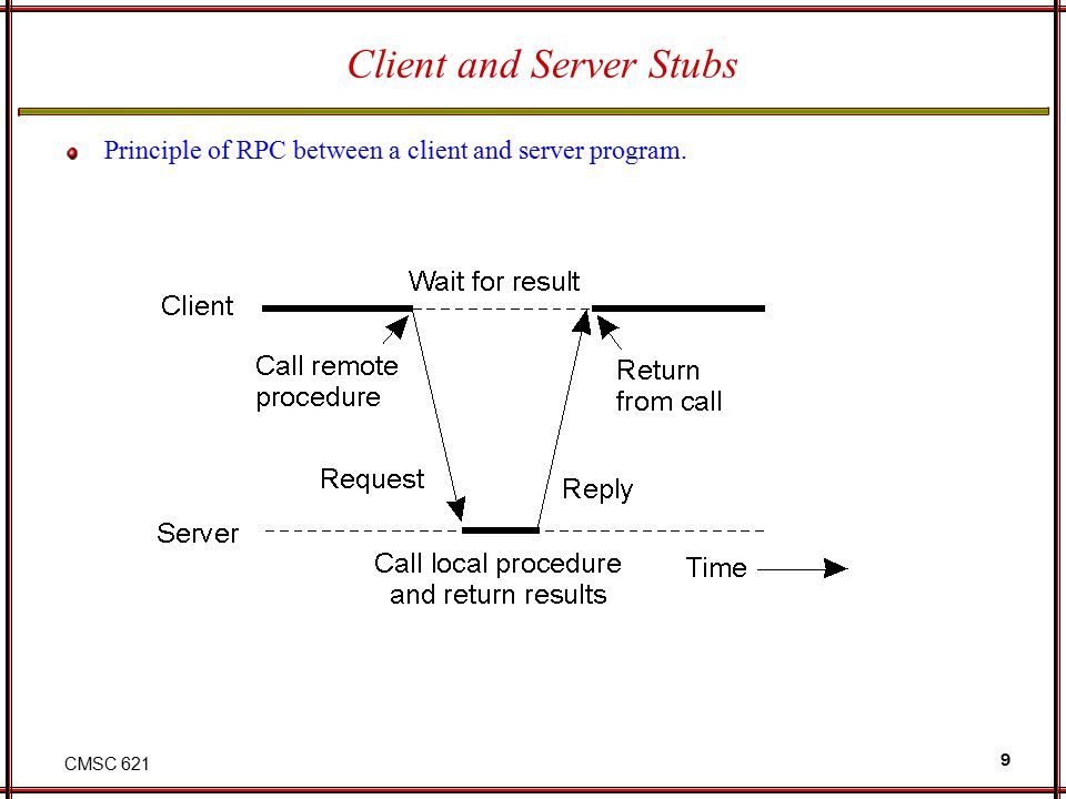 CMSC 621 9 Client and Server Stubs Principle of RPC between a client and server program.