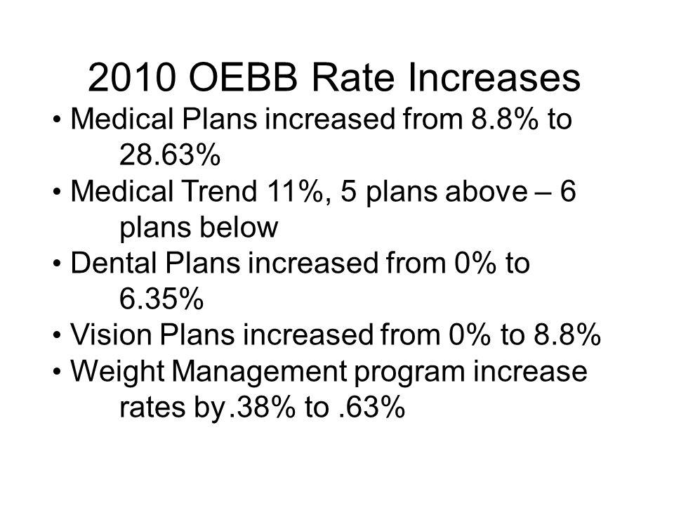 2010 OEBB Rate Increases Medical Plans increased from 8.8% to 28.63% Medical Trend 11%, 5 plans above – 6 plans below Dental Plans increased from 0% to 6.35% Vision Plans increased from 0% to 8.8% Weight Management program increase rates by.38% to.63%