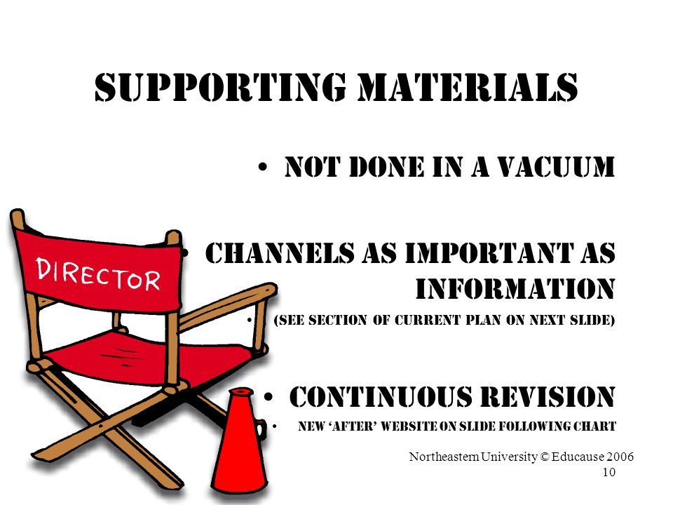 10 Supporting Materials Not Done in a Vacuum Channels As Important as Information (see section of current plan on next slide) Continuous Revision New 'After' Website on slide following chart Northeastern University © Educause 2006