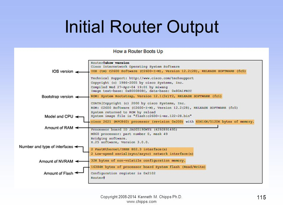 Initial Router Output Copyright 2008-2014 Kenneth M. Chipps Ph.D. www.chipps.com 115