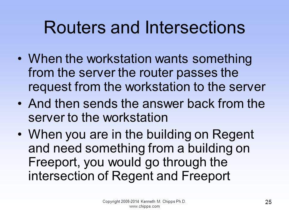 Copyright 2008-2014 Kenneth M. Chipps Ph.D. www.chipps.com 25 Routers and Intersections When the workstation wants something from the server the route