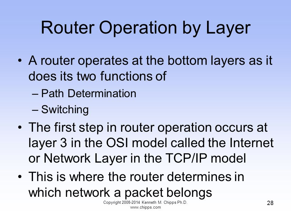 Router Operation by Layer A router operates at the bottom layers as it does its two functions of –Path Determination –Switching The first step in rout
