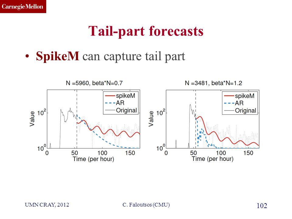 CMU SCS Tail-part forecasts 102 SpikeM can capture tail part C. Faloutsos (CMU)UMN CRAY, 2012