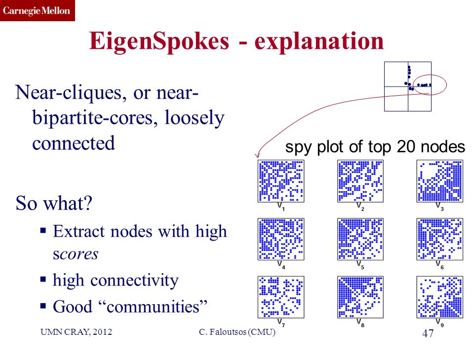CMU SCS EigenSpokes - explanation Near-cliques, or near- bipartite-cores, loosely connected So what.