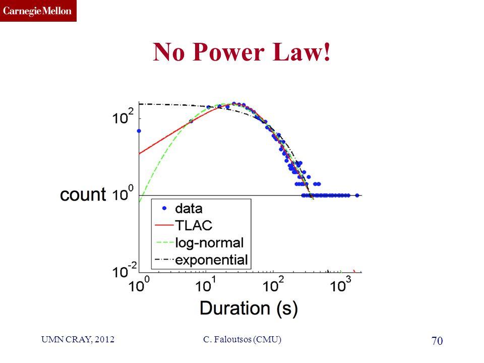 CMU SCS No Power Law! UMN CRAY, 2012C. Faloutsos (CMU) 70
