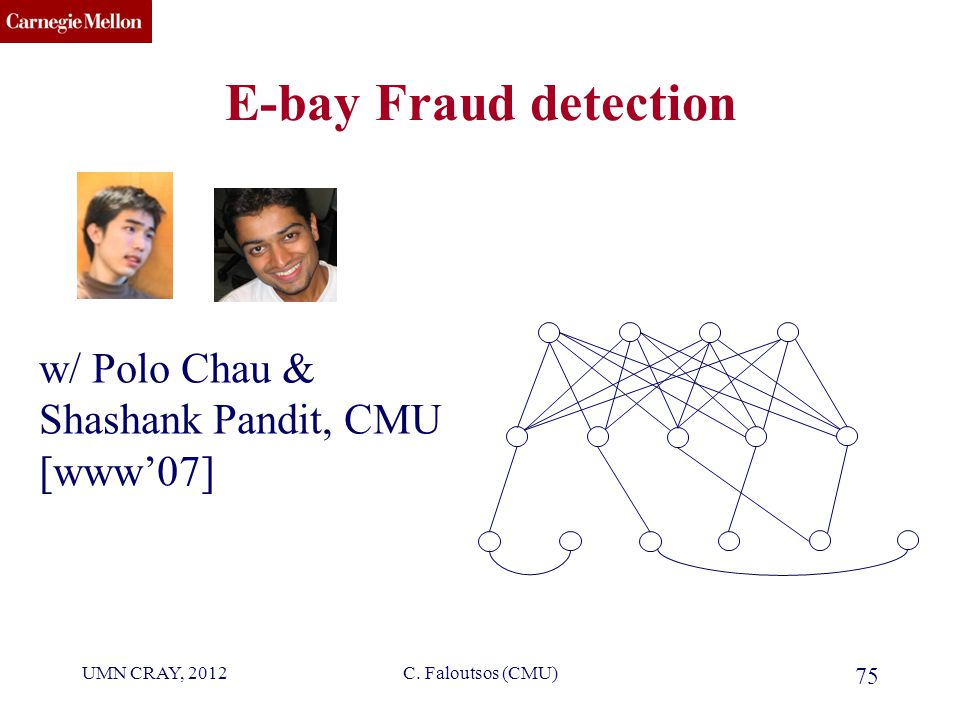 CMU SCS UMN CRAY, 2012C.