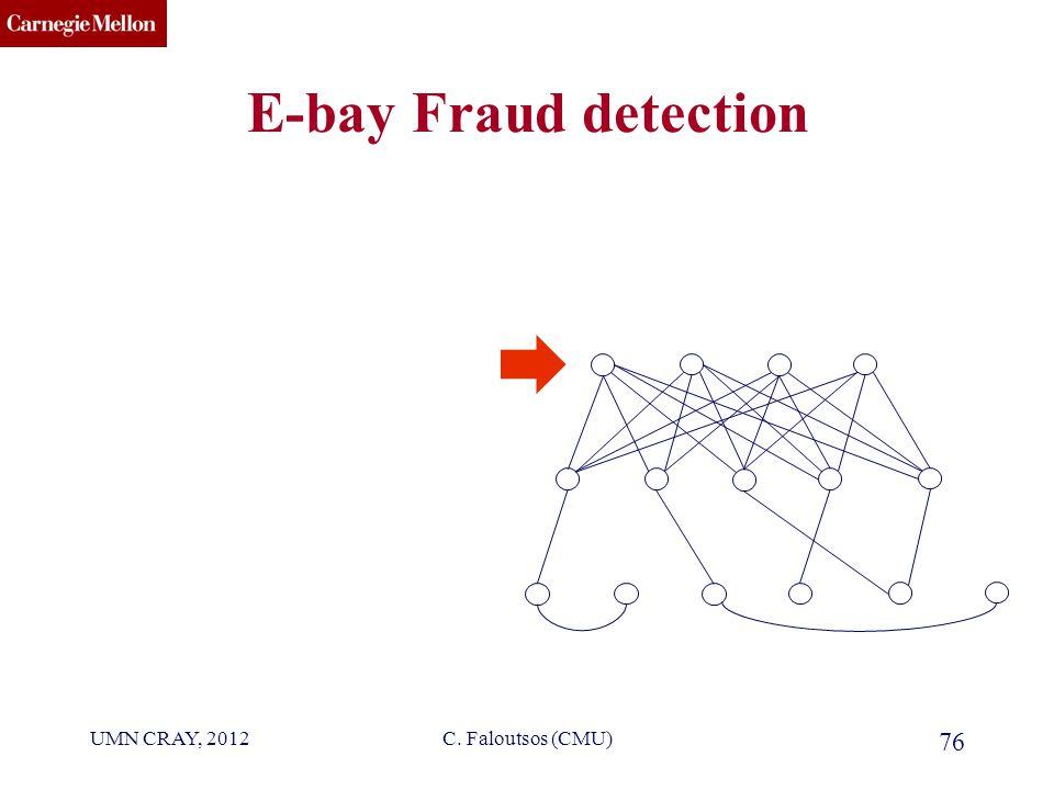 CMU SCS UMN CRAY, 2012C. Faloutsos (CMU) 76 E-bay Fraud detection