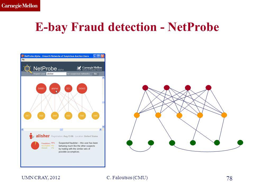 CMU SCS UMN CRAY, 2012C. Faloutsos (CMU) 78 E-bay Fraud detection - NetProbe