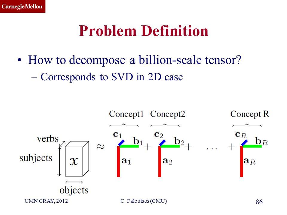CMU SCS Problem Definition How to decompose a billion-scale tensor.
