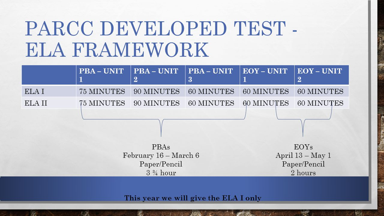 PARCC DEVELOPED TEST - ELA FRAMEWORK PBA – UNIT 1 PBA – UNIT 2 PBA – UNIT 3 EOY – UNIT 1 EOY – UNIT 2 ELA I75 MINUTES90 MINUTES60 MINUTES ELA II75 MINUTES90 MINUTES60 MINUTES PBAs February 16 – March 6 Paper/Pencil 3 ¾ hour EOYs April 13 – May 1 Paper/Pencil 2 hours This year we will give the ELA I only