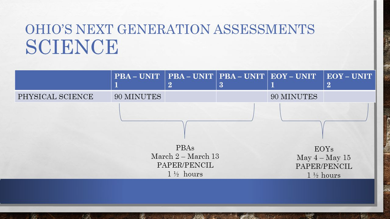 OHIO'S NEXT GENERATION ASSESSMENTS SCIENCE PBA – UNIT 1 PBA – UNIT 2 PBA – UNIT 3 EOY – UNIT 1 EOY – UNIT 2 PHYSICAL SCIENCE90 MINUTES PBAs March 2 – March 13 PAPER/PENCIL 1 ½ hours EOYs May 4 – May 15 PAPER/PENCIL 1 ½ hours