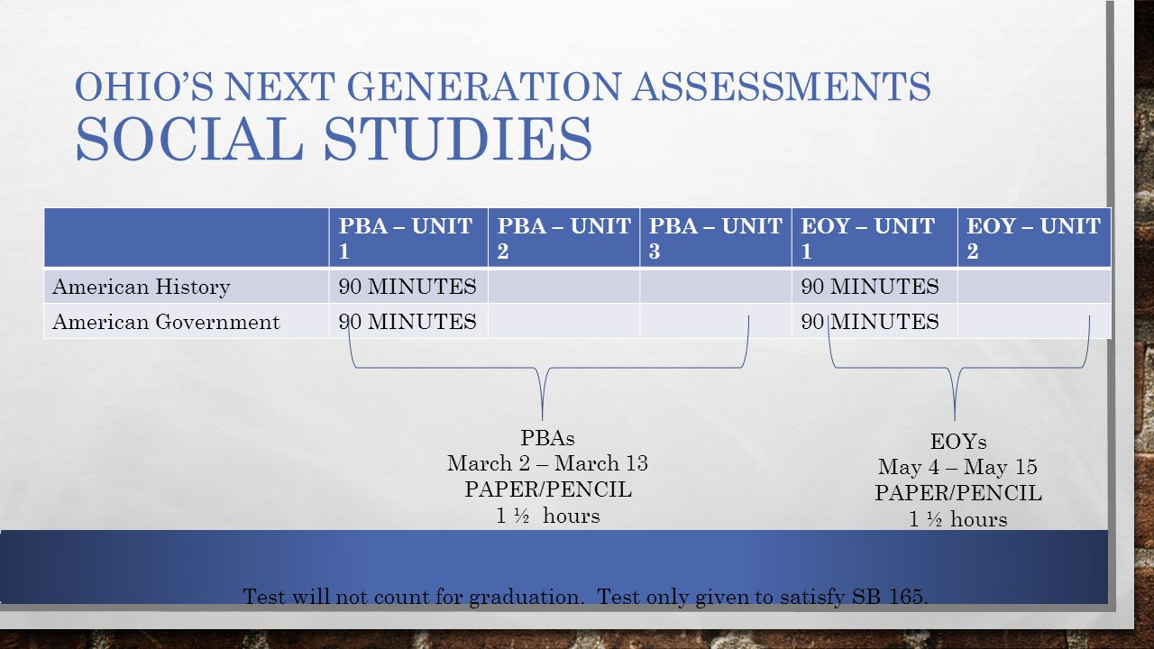 OHIO'S NEXT GENERATION ASSESSMENTS SOCIAL STUDIES PBA – UNIT 1 PBA – UNIT 2 PBA – UNIT 3 EOY – UNIT 1 EOY – UNIT 2 American History90 MINUTES American Government90 MINUTES PBAs March 2 – March 13 PAPER/PENCIL 1 ½ hours EOYs May 4 – May 15 PAPER/PENCIL 1 ½ hours Test will not count for graduation.