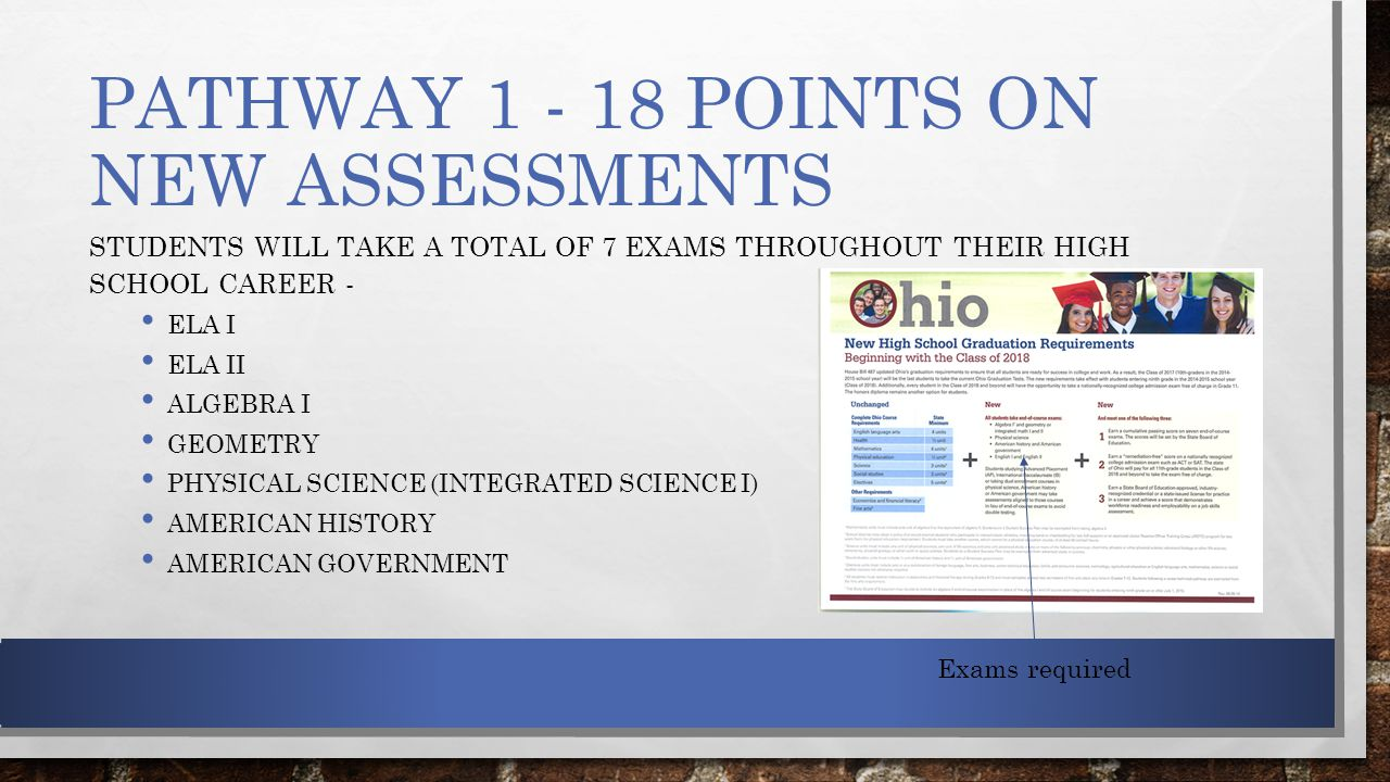 PATHWAY 1 - 18 POINTS ON NEW ASSESSMENTS STUDENTS WILL TAKE A TOTAL OF 7 EXAMS THROUGHOUT THEIR HIGH SCHOOL CAREER - ELA I ELA II ALGEBRA I GEOMETRY PHYSICAL SCIENCE (INTEGRATED SCIENCE I) AMERICAN HISTORY AMERICAN GOVERNMENT Exams required
