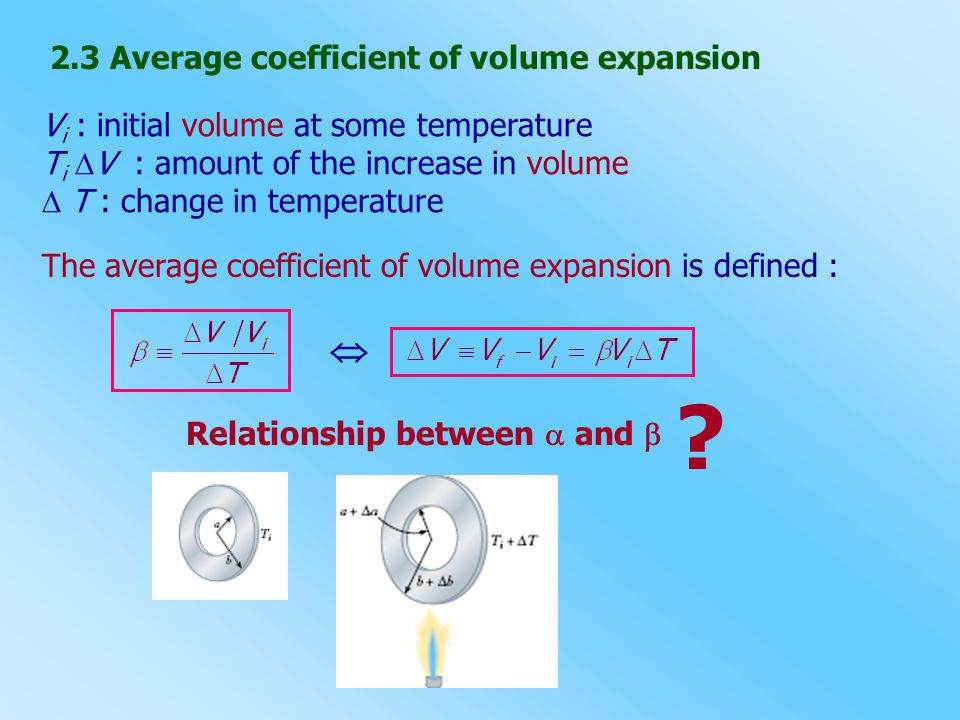 2.3 Average coefficient of volume expansion Vi Vi : initial volume at some temperature Ti Ti  V : amount of the increase in volume  T : change in te