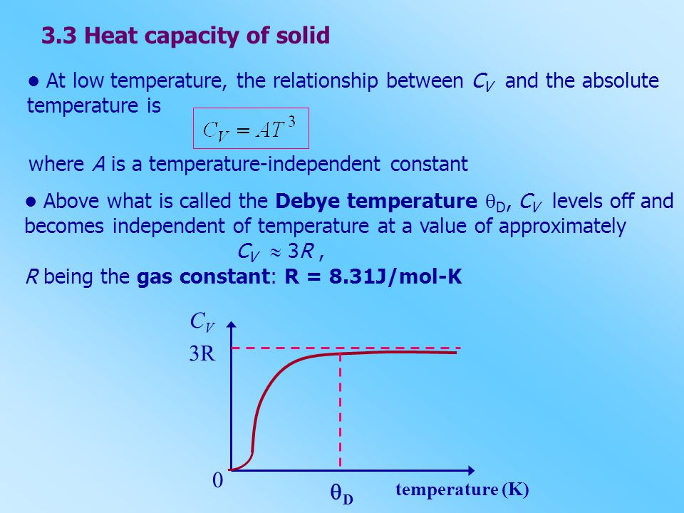 3.3 Heat capacity of solid At low temperature, the relationship between C V and the absolute temperature is where A is a temperature-independent const