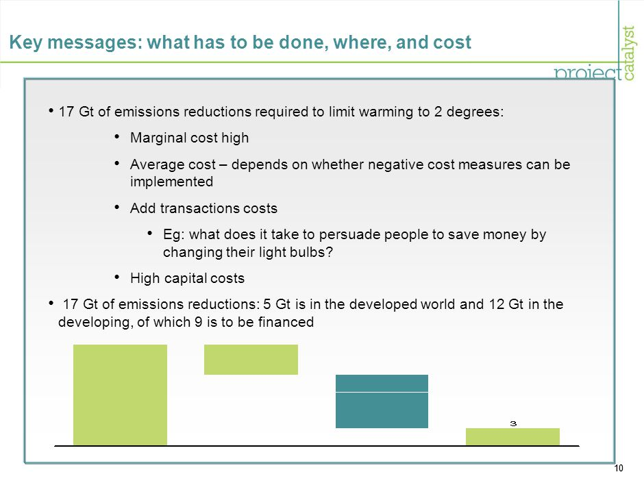 10 Key messages: what has to be done, where, and cost 10 17 Gt of emissions reductions required to limit warming to 2 degrees: Marginal cost high Average cost – depends on whether negative cost measures can be implemented Add transactions costs Eg: what does it take to persuade people to save money by changing their light bulbs.