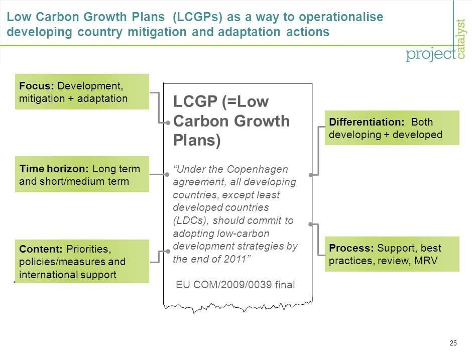 25 Low Carbon Growth Plans (LCGPs) as a way to operationalise developing country mitigation and adaptation actions Differentiation: Both developing + developed Process: Support, best practices, review, MRV Content: Priorities, policies/measures and international support Focus: Development, mitigation + adaptation LCGP (=Low Carbon Growth Plans) Under the Copenhagen agreement, all developing countries, except least developed countries (LDCs), should commit to adopting low-carbon development strategies by the end of 2011 EU COM/2009/0039 final Time horizon: Long term and short/medium term