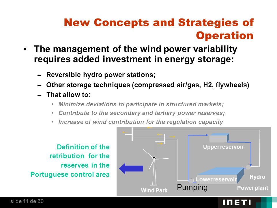 New Concepts and Strategies of Operation The management of the wind power variability requires added investment in energy storage: –Reversible hydro power stations; –Other storage techniques (compressed air/gas, H2, flywheels) –That allow to: Minimize deviations to participate in structured markets; Contribute to the secondary and tertiary power reserves; Increase of wind contribution for the regulation capacity Definition of the retribution for the reserves in the Portuguese control area Pumping Hydro Power plant Lower reservoir Upper reservoir Wind Park slide 11 de 30