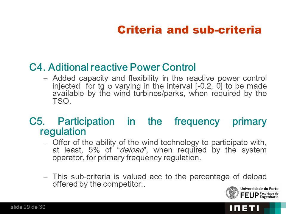 Criteria and sub-criteria C4.