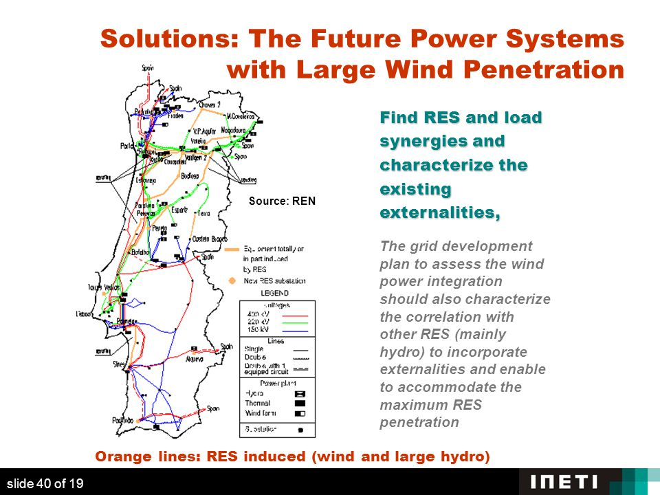 Find RES and load synergies and characterize the existing externalities, The grid development plan to assess the wind power integration should also characterize the correlation with other RES (mainly hydro) to incorporate externalities and enable to accommodate the maximum RES penetration Orange lines: RES induced (wind and large hydro) slide 40 of 19 Source: REN Solutions: The Future Power Systems with Large Wind Penetration