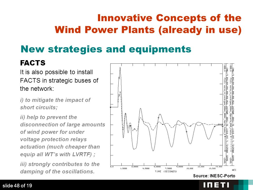 FACTS It is also possible to install FACTS in strategic buses of the network: i) to mitigate the impact of short circuits; ii) help to prevent the disconnection of large amounts of wind power for under voltage protection relays actuation (much cheaper than equip all WT's with LVRTF) ; iii) strongly contributes to the damping of the oscillations.