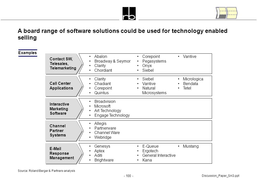 - 100 - Discussion_Paper_SAG.ppt A board range of software solutions could be used for technology enabled selling Examples Source: Roland Berger & Par