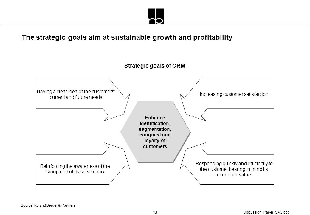 - 13 - Discussion_Paper_SAG.ppt The strategic goals aim at sustainable growth and profitability Enhance identification, segmentation, conquest and loy