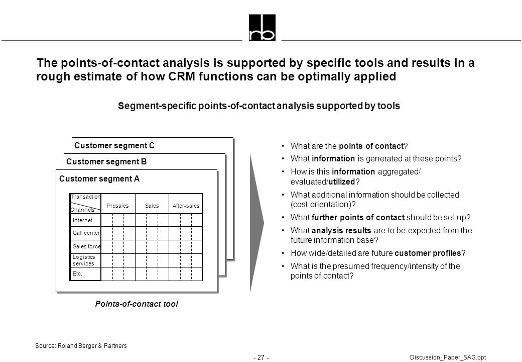 - 27 - Discussion_Paper_SAG.ppt The points-of-contact analysis is supported by specific tools and results in a rough estimate of how CRM functions can