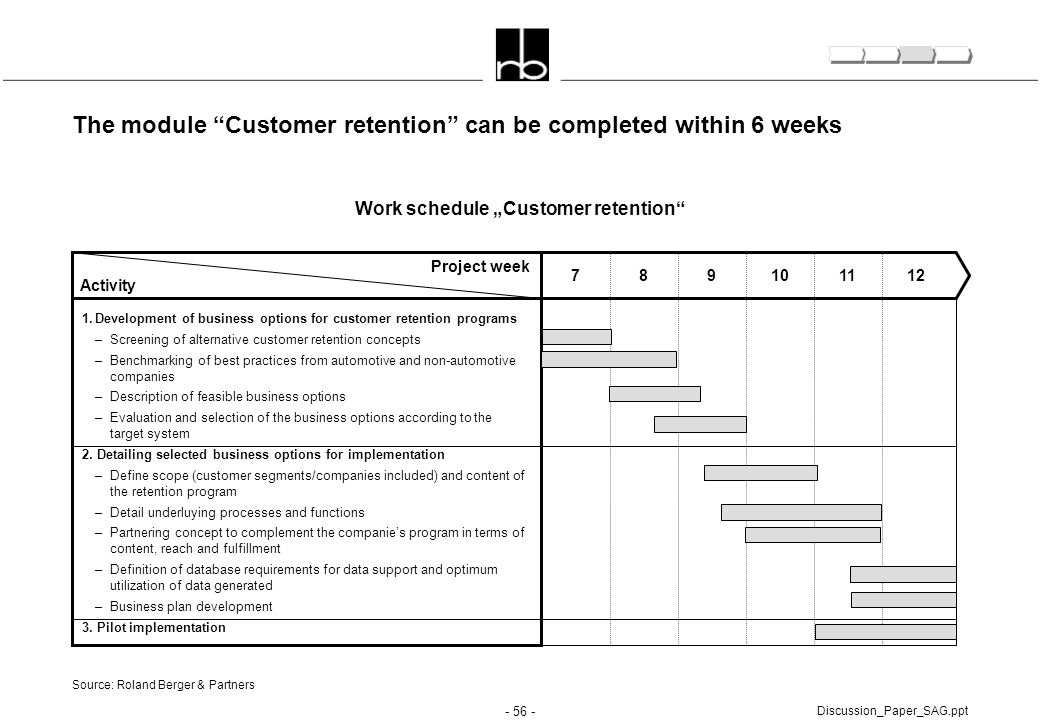 """- 56 - Discussion_Paper_SAG.ppt The module """"Customer retention"""" can be completed within 6 weeks Project week Activity 789101112 1.Development of busin"""