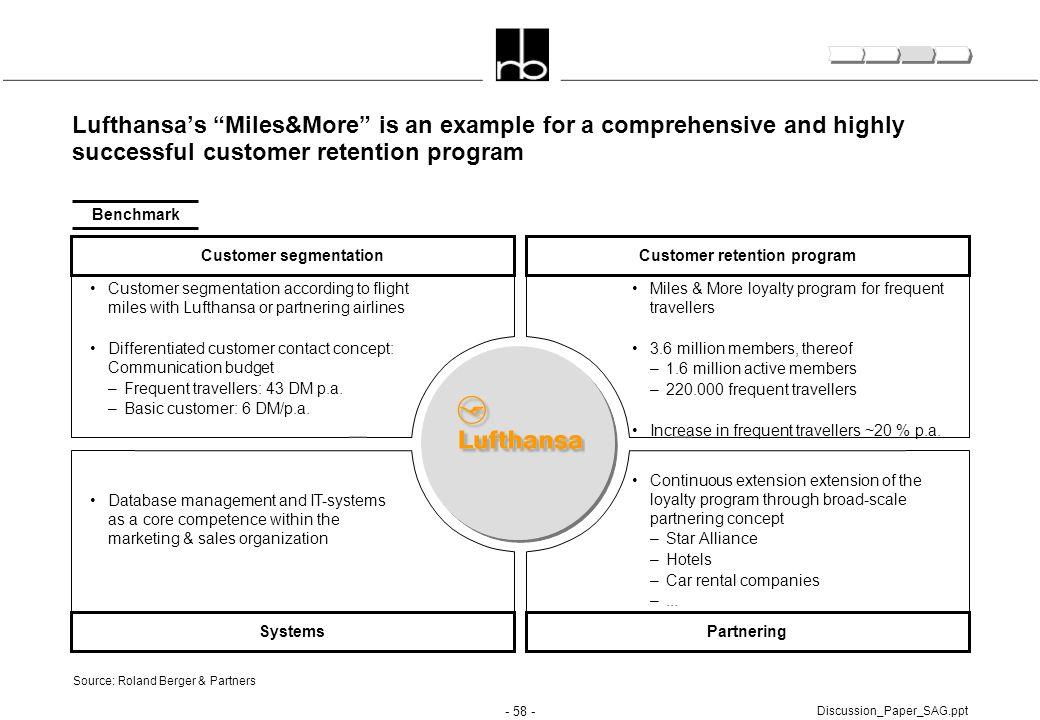 "- 58 - Discussion_Paper_SAG.ppt Customer segmentationCustomer retention program SystemsPartnering Source: Roland Berger & Partners Lufthansa's ""Miles&"