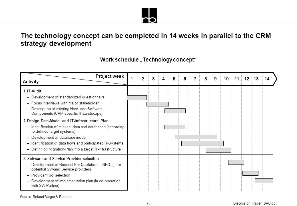 - 70 - Discussion_Paper_SAG.ppt The technology concept can be completed in 14 weeks in parallel to the CRM strategy development Project week Activity