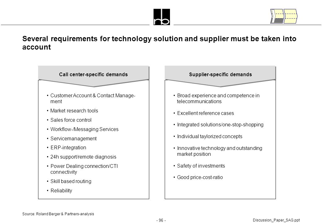 - 96 - Discussion_Paper_SAG.ppt Several requirements for technology solution and supplier must be taken into account Source: Roland Berger & Partners-