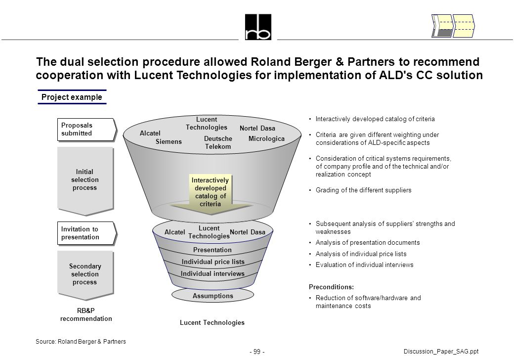 - 99 - Discussion_Paper_SAG.ppt The dual selection procedure allowed Roland Berger & Partners to recommend cooperation with Lucent Technologies for im