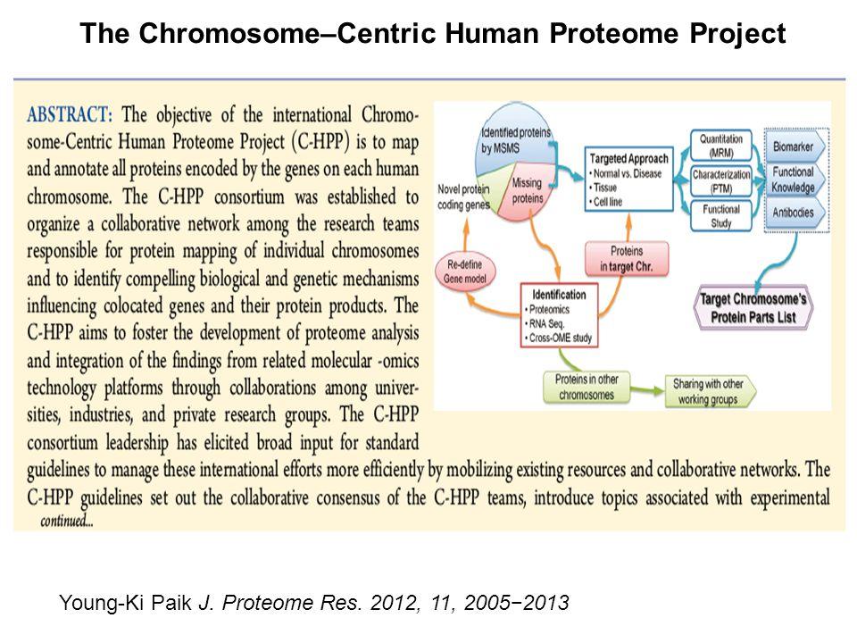 Young-Ki Paik J. Proteome Res. 2012, 11, 2005−2013 The Chromosome–Centric Human Proteome Project