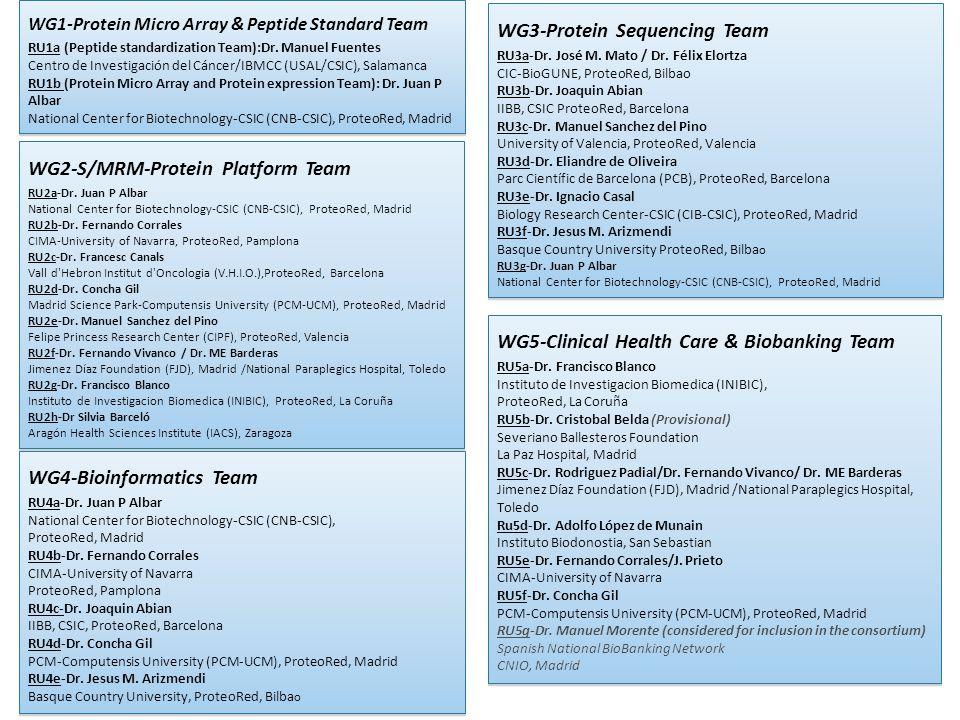 WG5-Clinical Health Care & Biobanking Team RU5a-Dr.
