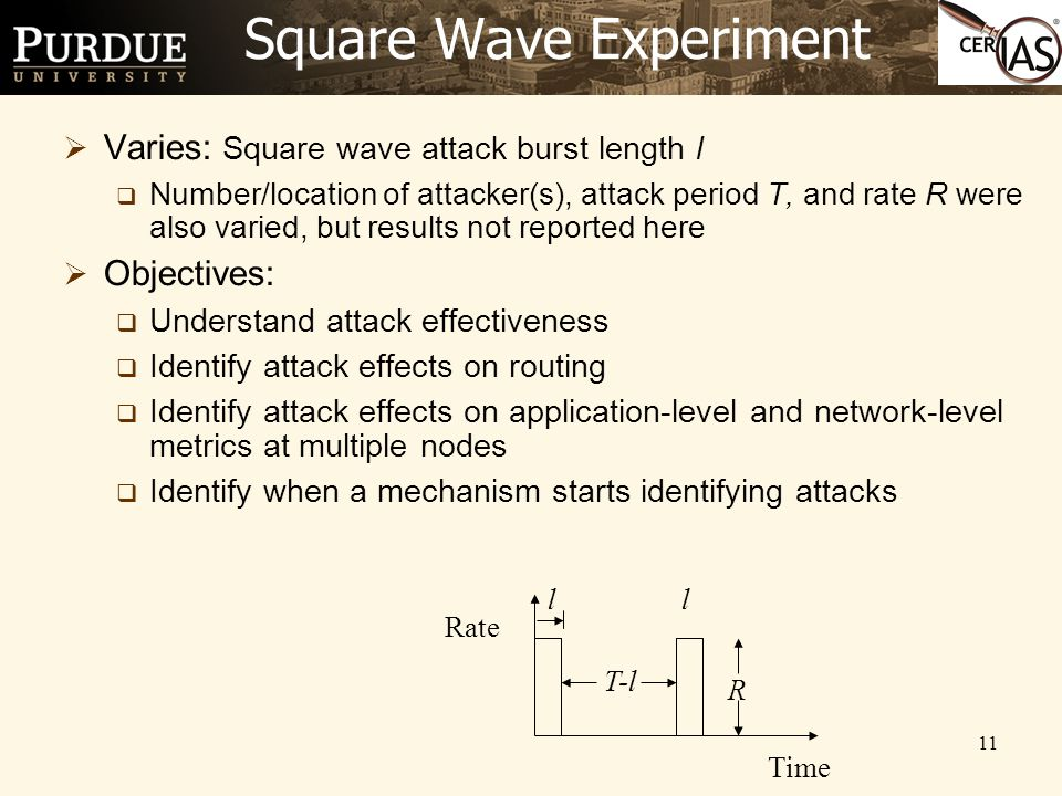 11 Square Wave Experiment  Varies: Square wave attack burst length l  Number/location of attacker(s), attack period T, and rate R were also varied,