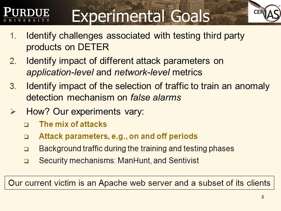 8 Experimental Goals 1.