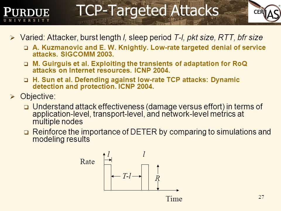 27 TCP-Targeted Attacks  Varied: Attacker, burst length l, sleep period T-l, pkt size, RTT, bfr size  A.