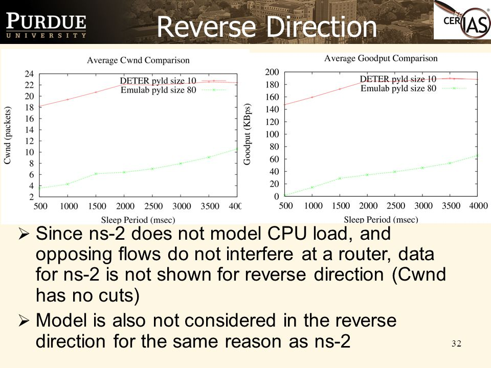 32 Reverse Direction  Since ns-2 does not model CPU load, and opposing flows do not interfere at a router, data for ns-2 is not shown for reverse direction (Cwnd has no cuts)  Model is also not considered in the reverse direction for the same reason as ns-2
