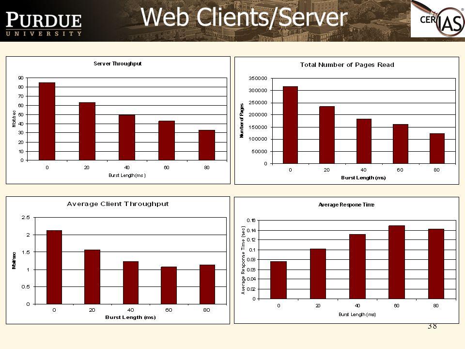 38 Web Clients/Server