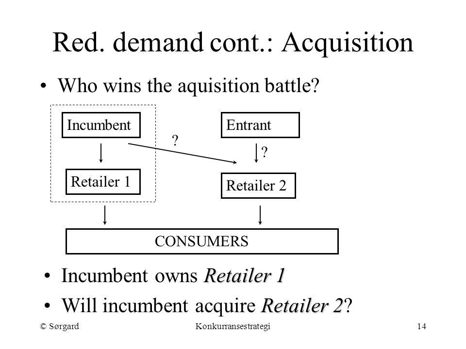 © SørgardKonkurransestrategi14 Red. demand cont.: Acquisition Who wins the aquisition battle.