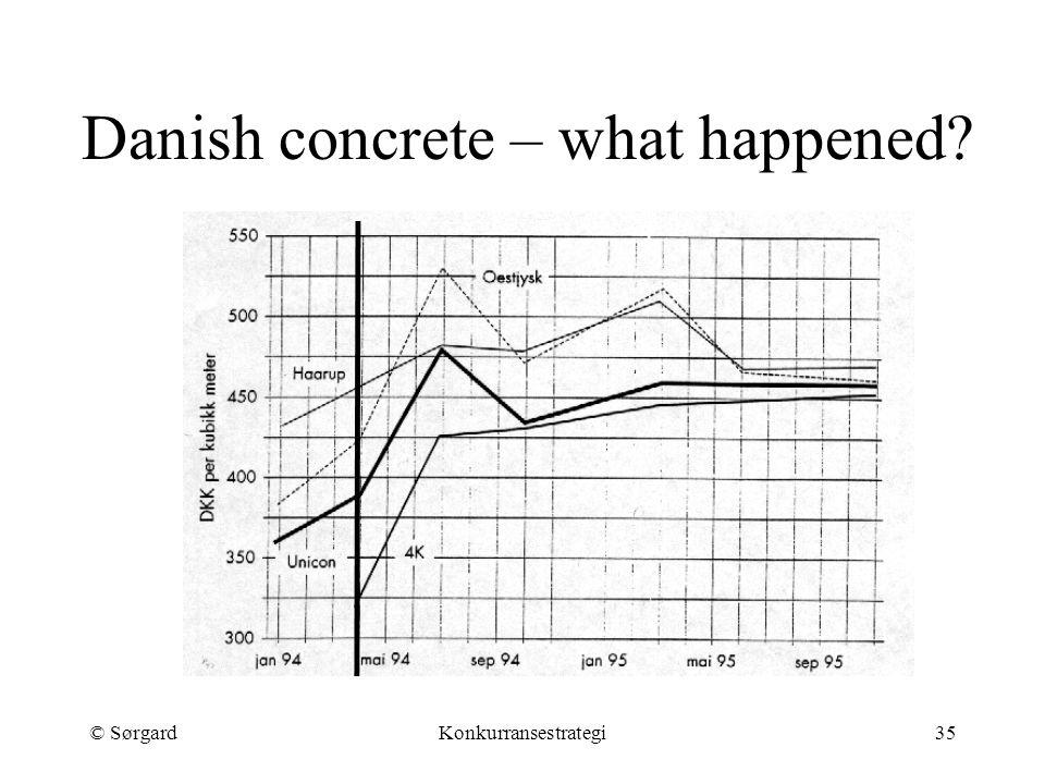 © SørgardKonkurransestrategi35 Danish concrete – what happened