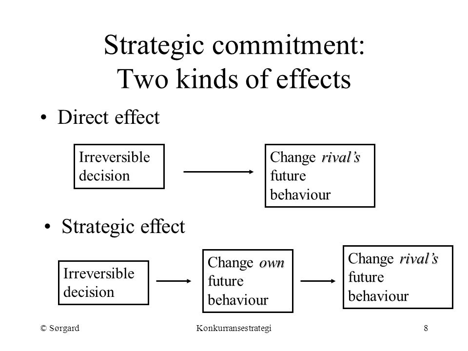 © SørgardKonkurransestrategi8 Strategic commitment: Two kinds of effects Direct effect Strategic effect Irreversible decision rival's Change rival's f
