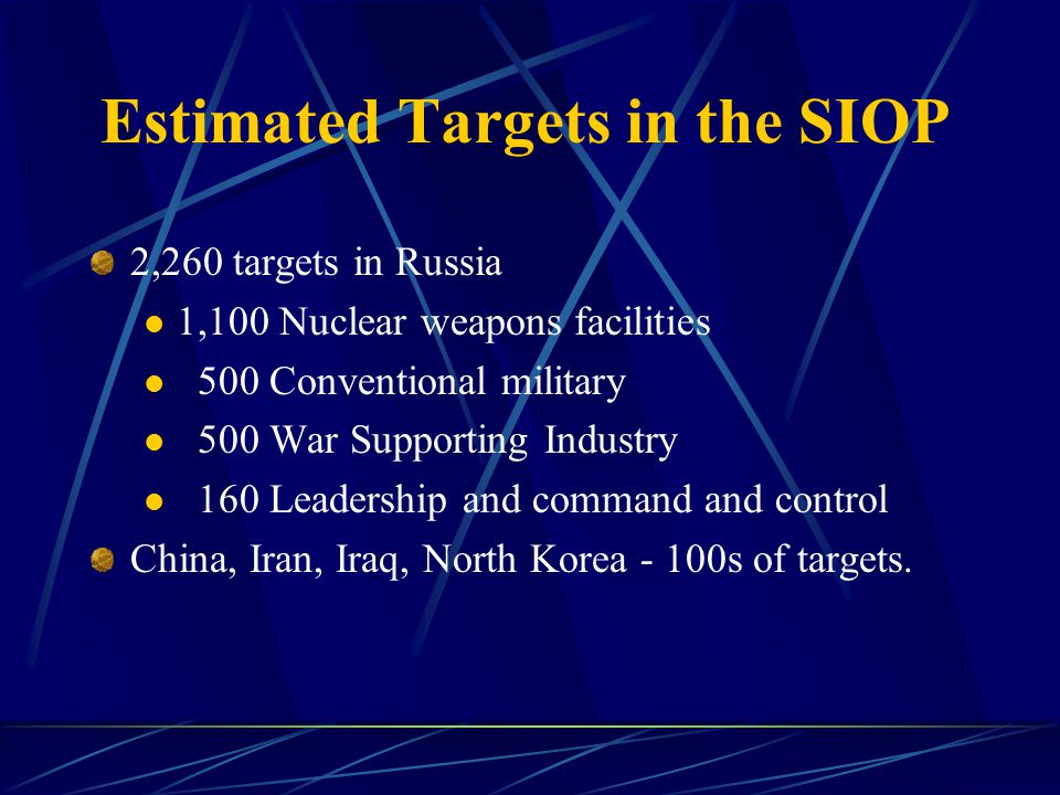 Estimated Targets in the SIOP 2,260 targets in Russia 1,100 Nuclear weapons facilities 500 Conventional military 500 War Supporting Industry 160 Leadership and command and control China, Iran, Iraq, North Korea - 100s of targets.