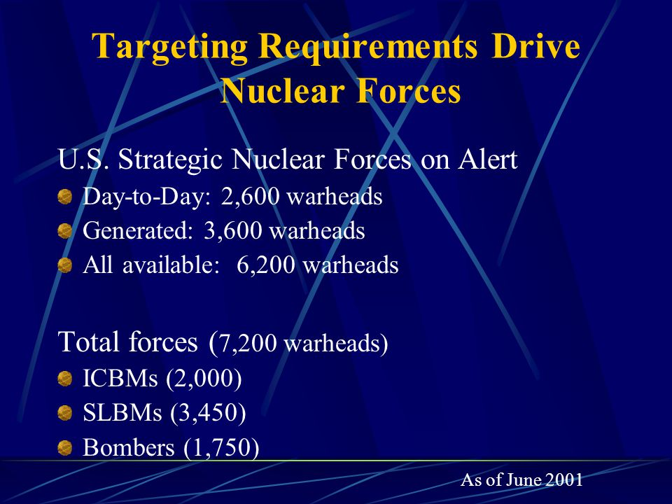 PD-59 and NSDD-13 Endure Phoenix Study (1991) STRATCOM Briefing to Cheney, Powell (1992) Sun City (1993) Sun City Extended (1994) STRATCOM White Paper (1996) STRATCOM Warfighter Assessment (1996) Source: Hans M.
