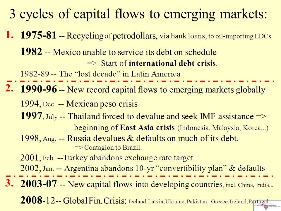 3 cycles of capital flows to emerging markets: 1975-81 -- Recycling of petrodollars, via bank loans, to oil-importing LDCs 1982 -- Mexico unable to service its debt on schedule => Start of international debt crisis.