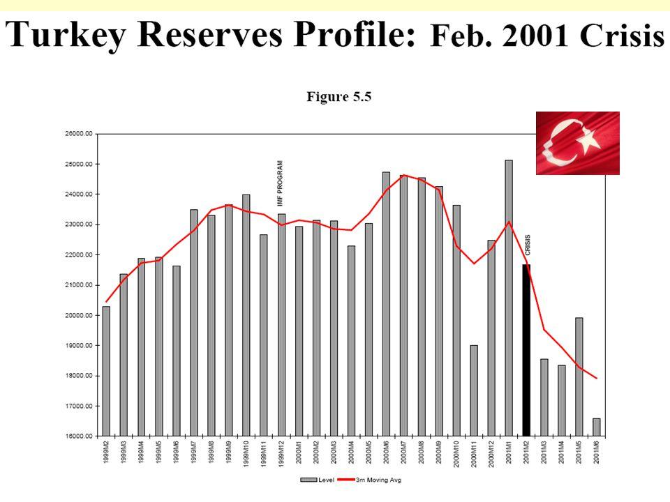 Copyright 2007 Jeffrey Frankel, unless otherwise noted API-120 - Macroeconomic Policy Analysis I Professor Jeffrey Frankel, Kennedy School of Governme