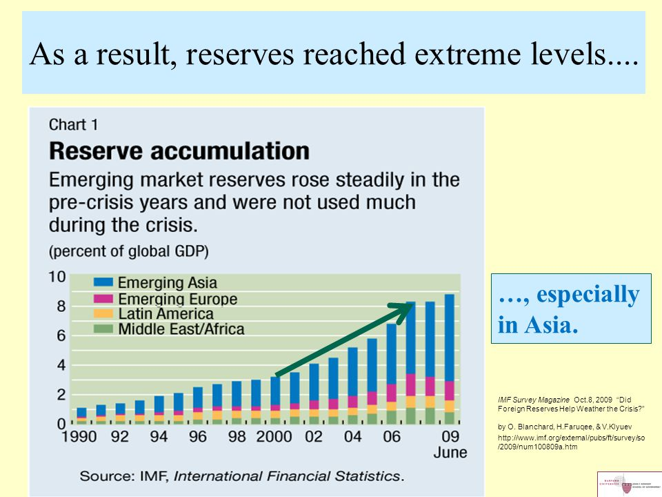 IMF Survey Magazine Oct.8, 2009 Did Foreign Reserves Help Weather the Crisis by O.