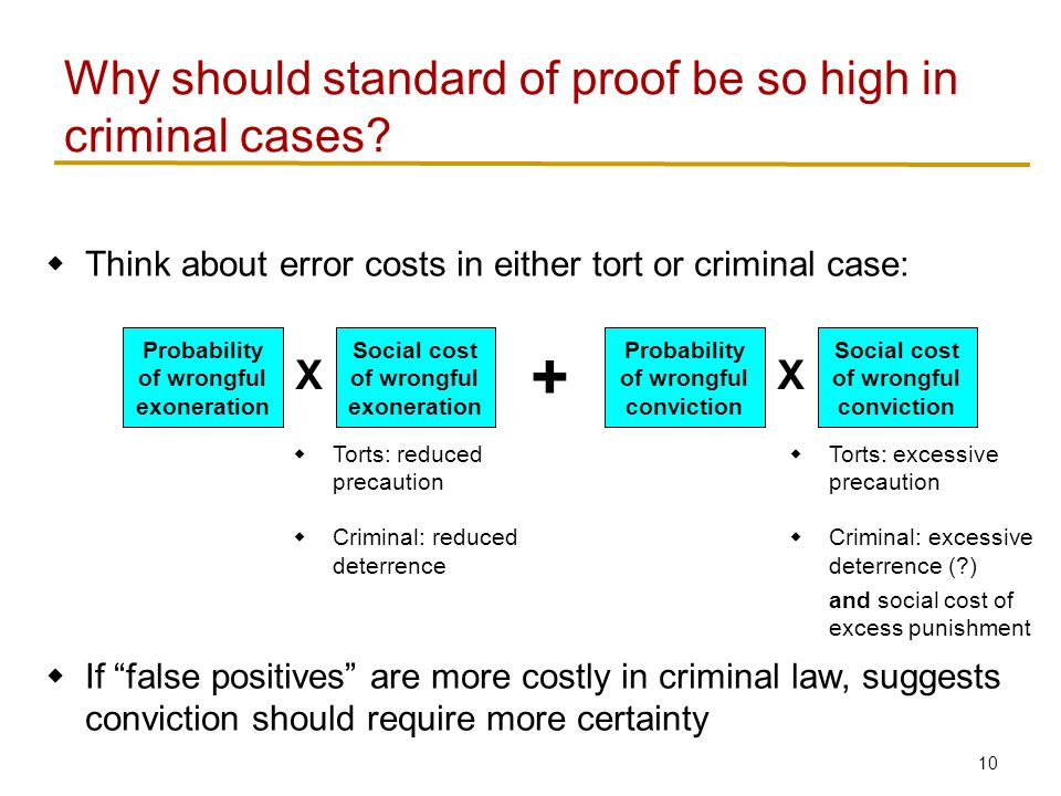 """10  Think about error costs in either tort or criminal case:  If """"false positives"""" are more costly in criminal law, suggests conviction should requi"""