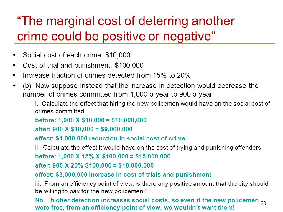 23  Social cost of each crime: $10,000  Cost of trial and punishment: $100,000  Increase fraction of crimes detected from 15% to 20%  (b) Now suppose instead that the increase in detection would decrease the number of crimes committed from 1,000 a year to 900 a year.